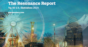 resonance report 2014